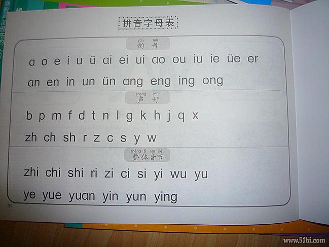 这是书里的字母表,帮助孩子系统掌握拼音   买这套书,是因为孩子喜